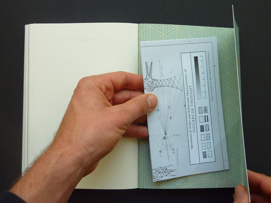 Drawing a Hypothesis, Nikolaus Gansterer, 2011 (folding map)